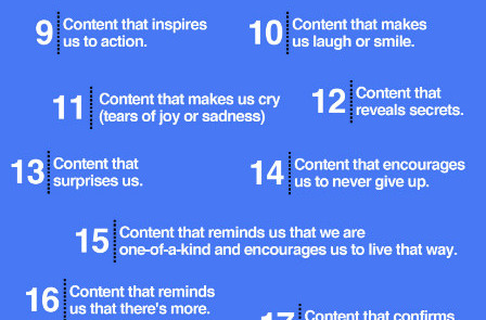 "What Are The ""21 Types of Content We Crave""?"
